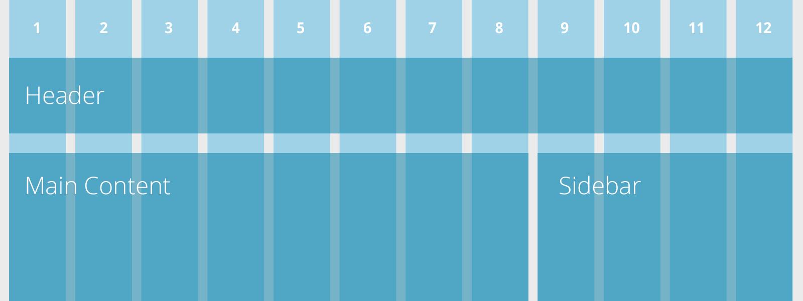 Exemplo de grid com colunas