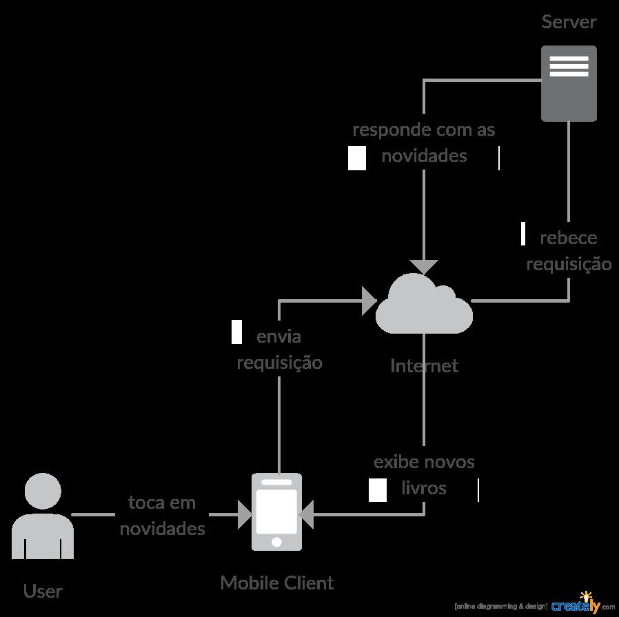 diagrama_de_cliente_servidor