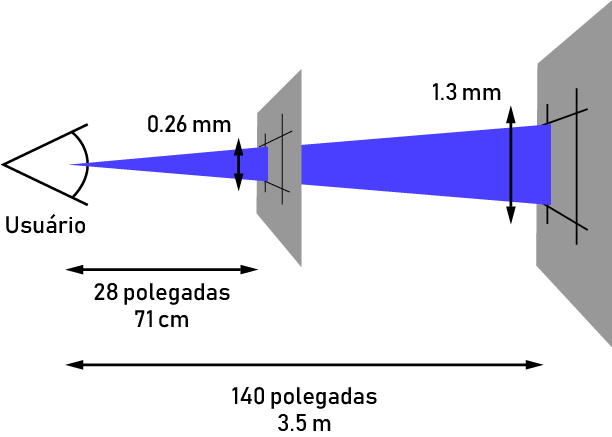 píxel de referência